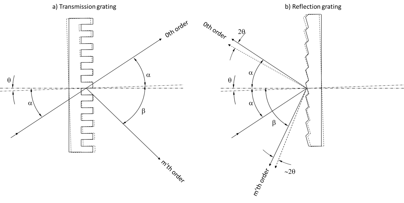 Figure-0